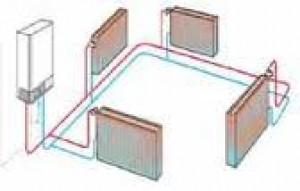 calefaccion central radiadores piso radiante 9662120