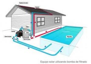 Temperado de piscinas con energia solar 29662120 paneles - Calentar piscina solar ...